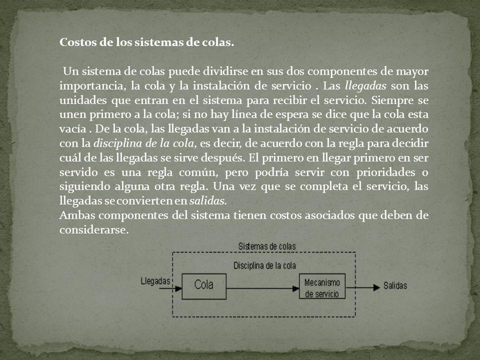 Costos de los sistemas de colas. Un sistema de colas puede dividirse en sus dos componentes de mayor importancia, la cola y la instalación de servicio