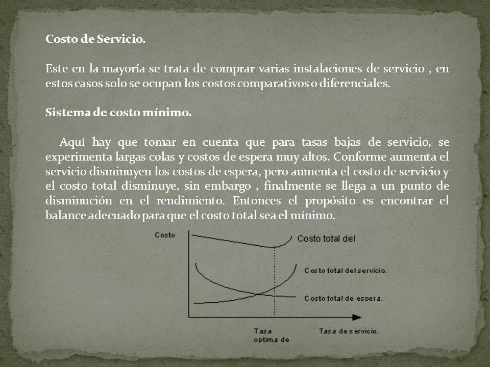 Costo de Servicio.