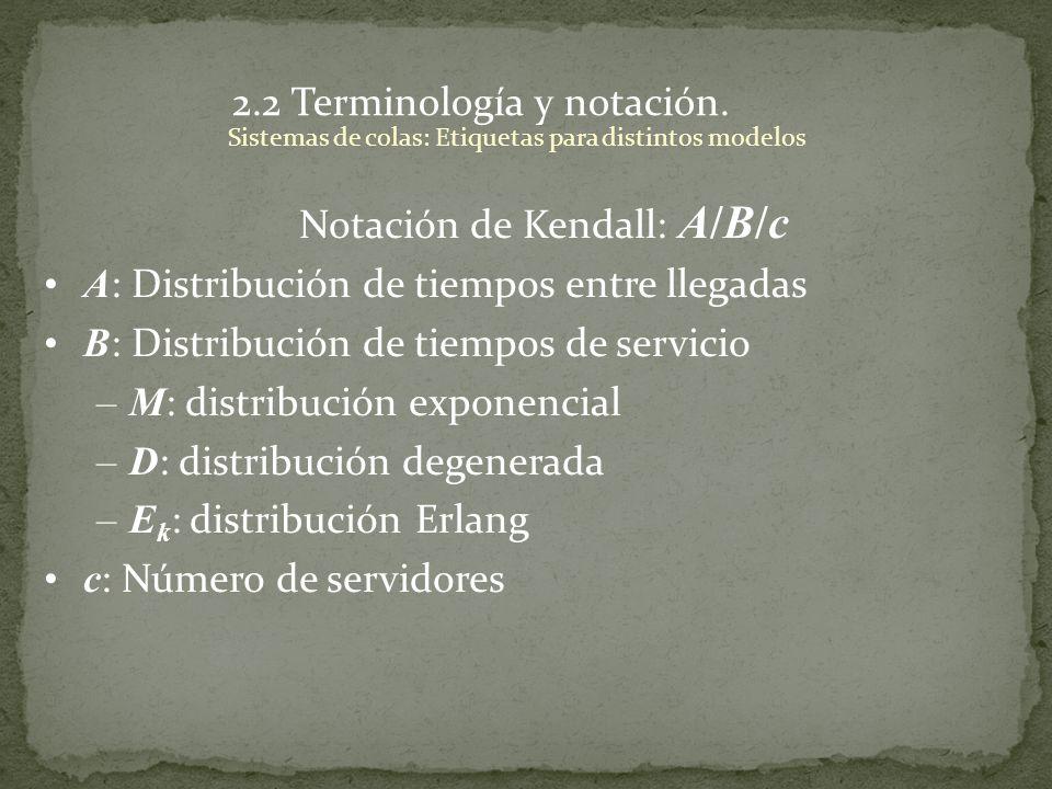 2.2 Terminología y notación. Sistemas de colas: Etiquetas para distintos modelos Notación de Kendall: A/B/c A : Distribución de tiempos entre llegadas