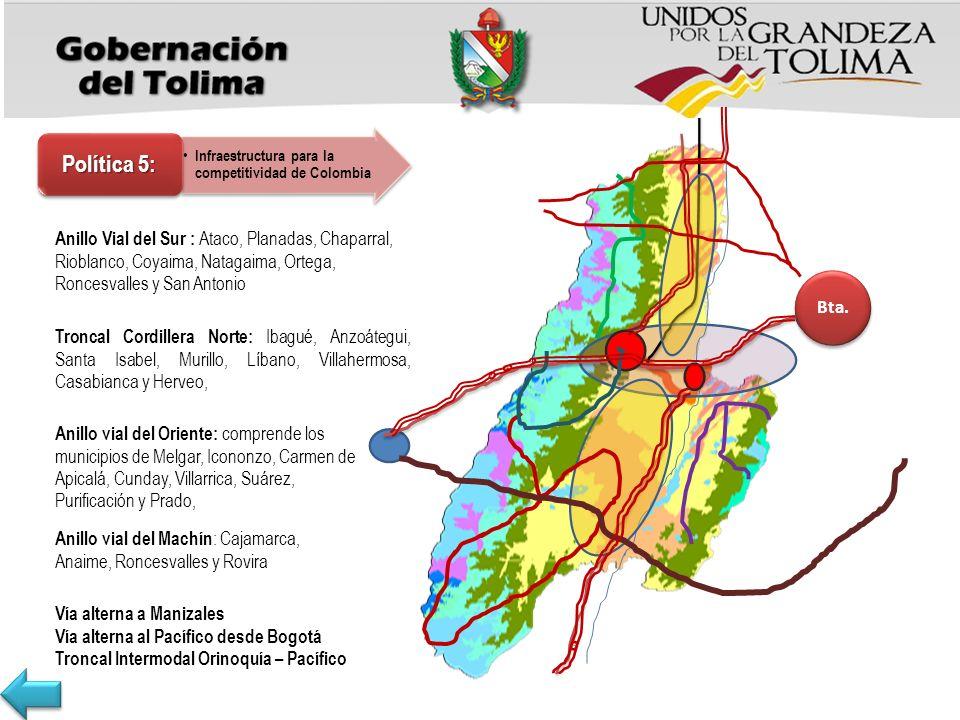 Infraestructura para la competitividad de Colombia Política 5: Anillo Vial del Sur : Ataco, Planadas, Chaparral, Rioblanco, Coyaima, Natagaima, Ortega