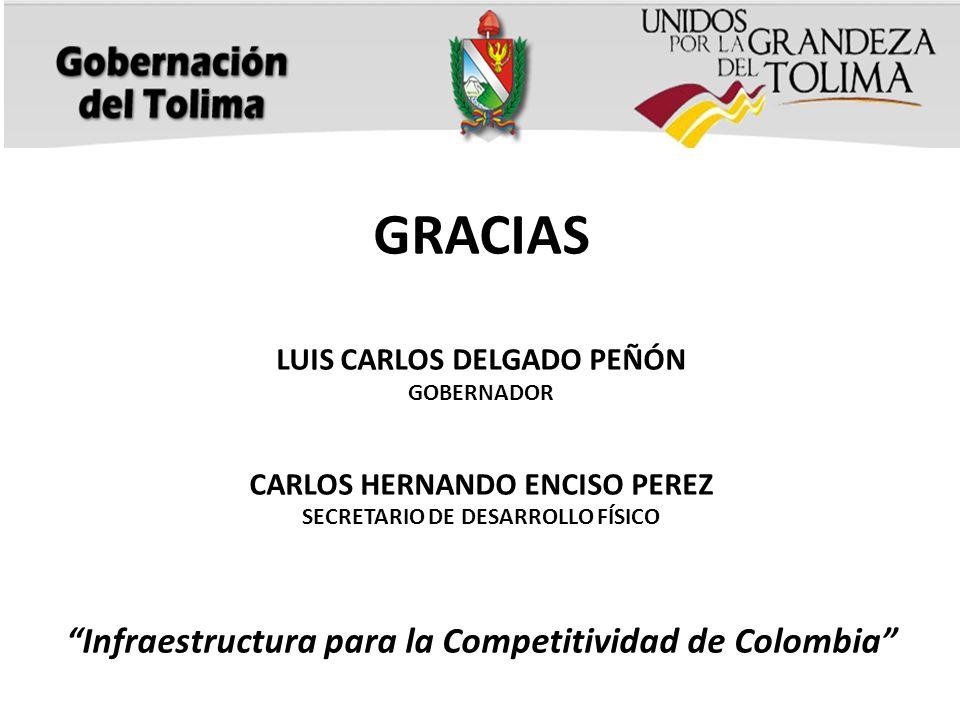 GRACIAS LUIS CARLOS DELGADO PEÑÓN GOBERNADOR CARLOS HERNANDO ENCISO PEREZ SECRETARIO DE DESARROLLO FÍSICO Infraestructura para la Competitividad de Co