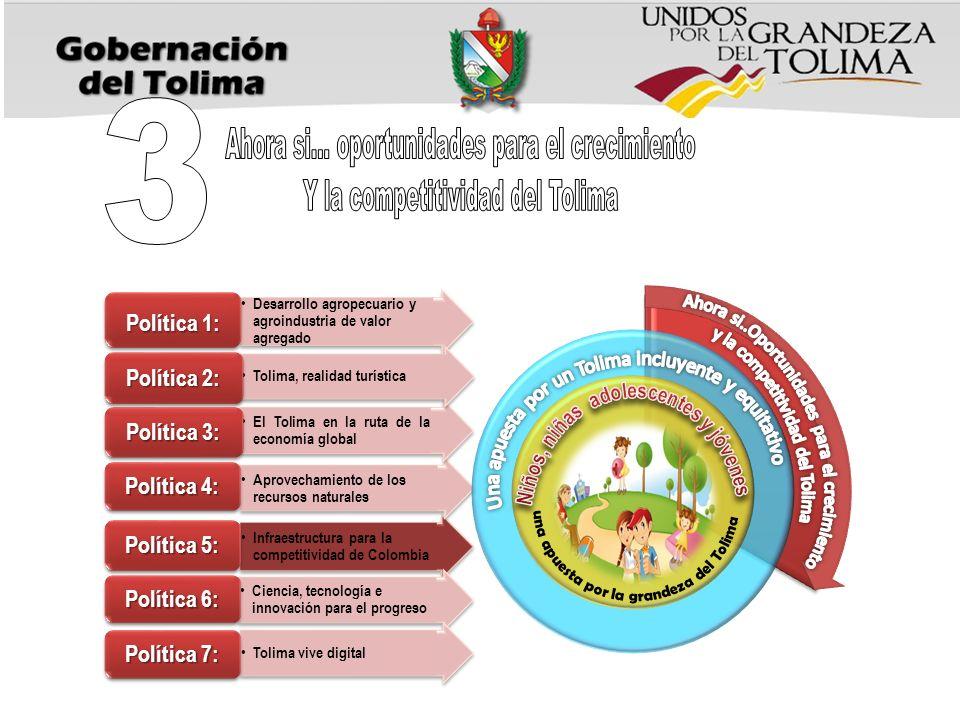 El departamento del Tolima está conformado por una red vial secundaria de 2464.4 km 32.82% pavimentados.