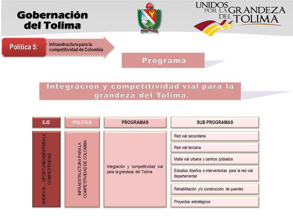 GRACIAS LUIS CARLOS DELGADO PEÑÓN GOBERNADOR CARLOS HERNANDO ENCISO PEREZ SECRETARIO DE DESARROLLO FÍSICO Infraestructura para la Competitividad de Colombia