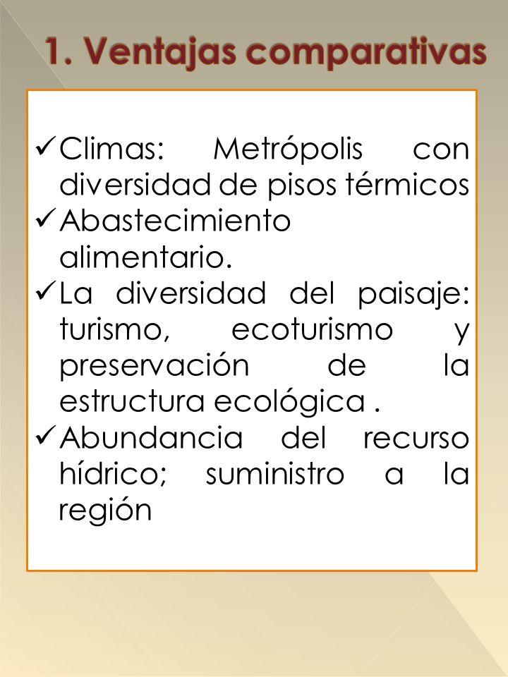 Climas: Metrópolis con diversidad de pisos térmicos Abastecimiento alimentario.