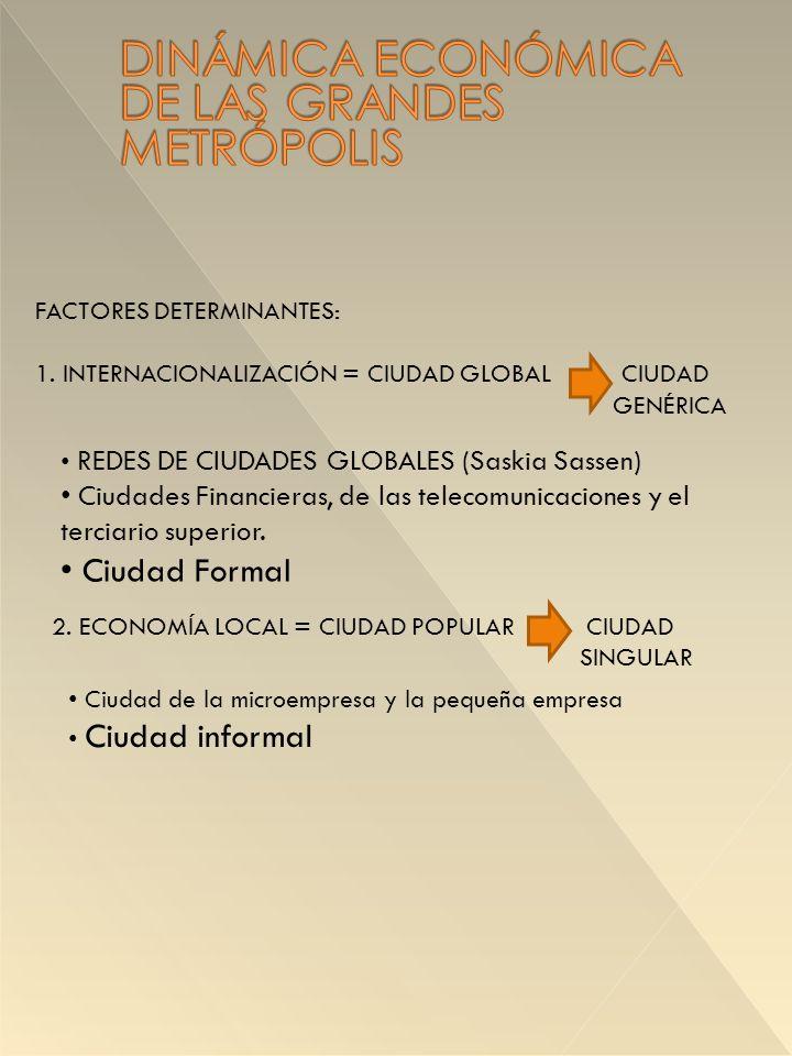 FACTORES DETERMINANTES: 1. INTERNACIONALIZACIÓN = CIUDAD GLOBAL CIUDAD GENÉRICA REDES DE CIUDADES GLOBALES (Saskia Sassen) Ciudades Financieras, de la
