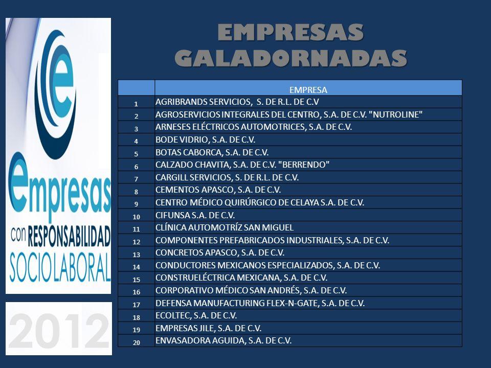 EMPRESAS GALADORNADAS EMPRESA 1 AGRIBRANDS SERVICIOS, S. DE R.L. DE C.V 2 AGROSERVICIOS INTEGRALES DEL CENTRO, S.A. DE C.V.