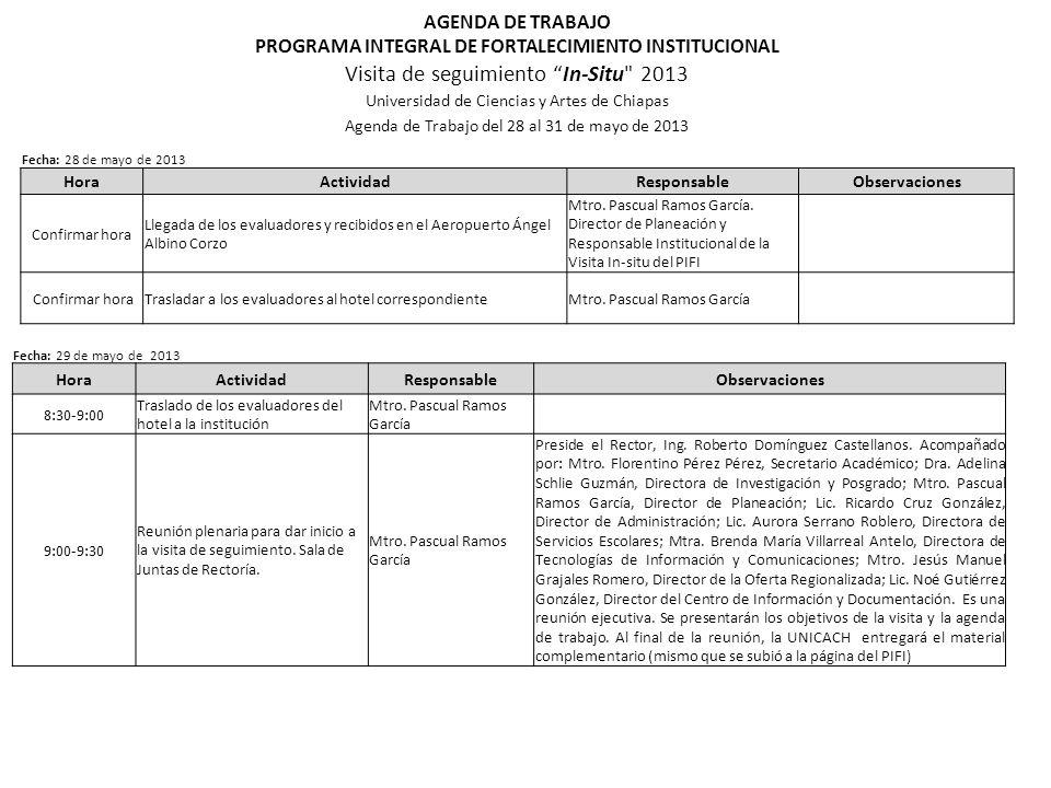 AGENDA DE TRABAJO PROGRAMA INTEGRAL DE FORTALECIMIENTO INSTITUCIONAL Visita de seguimiento In-Situ