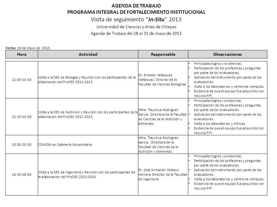 Fecha: 29 de mayo de 2013 HoraActividadResponsableObservaciones 12:00-13:30 Visita a la DES de Biología y Reunión con los participantes de la elaborac