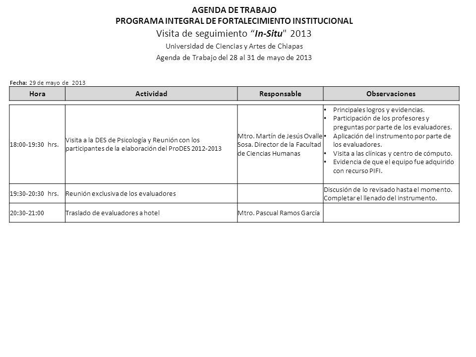 Fecha: 29 de mayo de 2013 HoraActividadResponsableObservaciones 18:00-19:30 hrs. Visita a la DES de Psicología y Reunión con los participantes de la e
