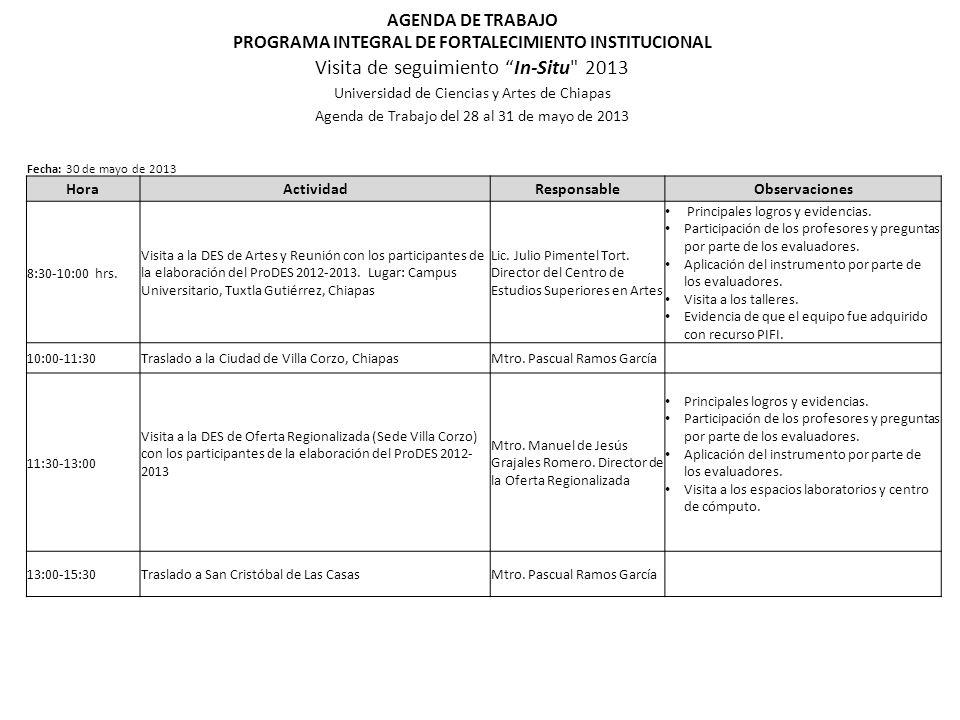 Fecha: 30 de mayo de 2013 HoraActividadResponsableObservaciones 8:30-10:00 hrs. Visita a la DES de Artes y Reunión con los participantes de la elabora