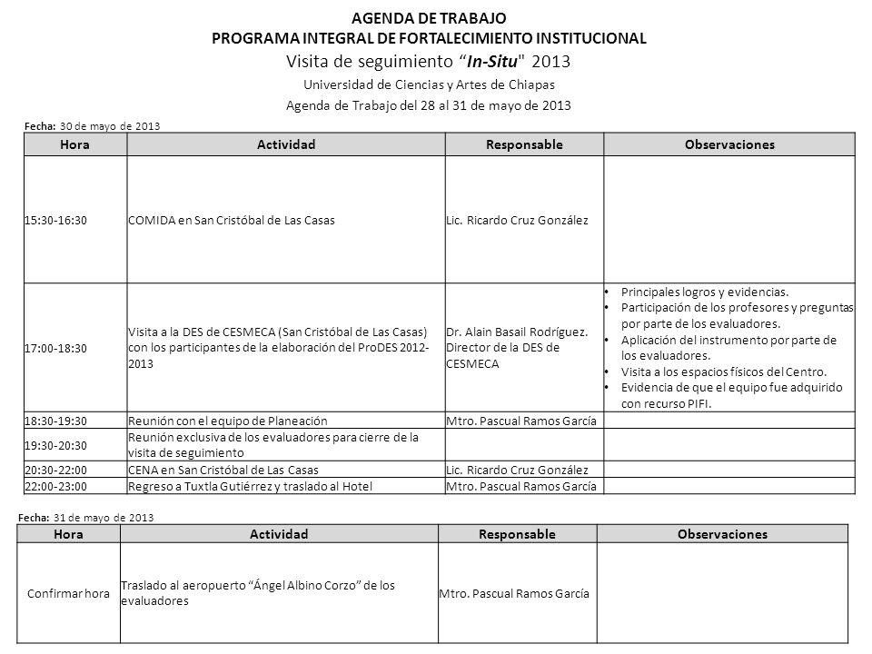 Fecha: 30 de mayo de 2013 HoraActividadResponsableObservaciones 15:30-16:30COMIDA en San Cristóbal de Las CasasLic. Ricardo Cruz González 17:00-18:30