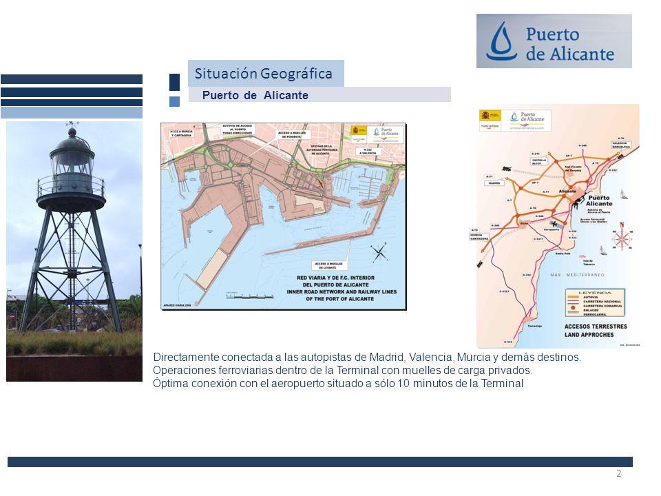 Situación Geográfica Puerto de Alicante Directamente conectada a las autopistas de Madrid, Valencia, Murcia y demás destinos. Operaciones ferroviarias