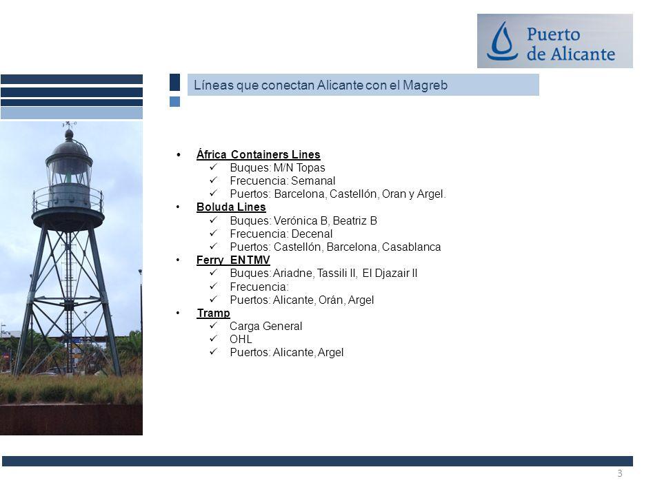 Líneas que conectan Alicante con el Magreb África Containers Lines Buques: M/N Topas Frecuencia: Semanal Puertos: Barcelona, Castellón, Oran y Argel.
