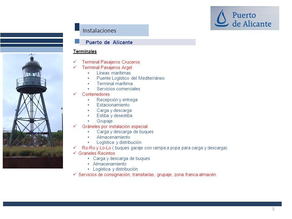 Costes de la Actividad Puerto de Alicante TasasCostesAlicanteOtros THC (manipulación terminal)170_____ ____ T-3 (tasa a la mercancía) por grupo _______ Documentación55 _______ Conexión Frigorífica (contenedor)40 _______ Despacho Aduanas (proceso aduanero) 25 _______ PIF, revisión, inspección(proceso inspección vegetal, animal) 200 _______ Transporte Carretera por área ___ Transporte Ferrocarril por corredor ___ 6