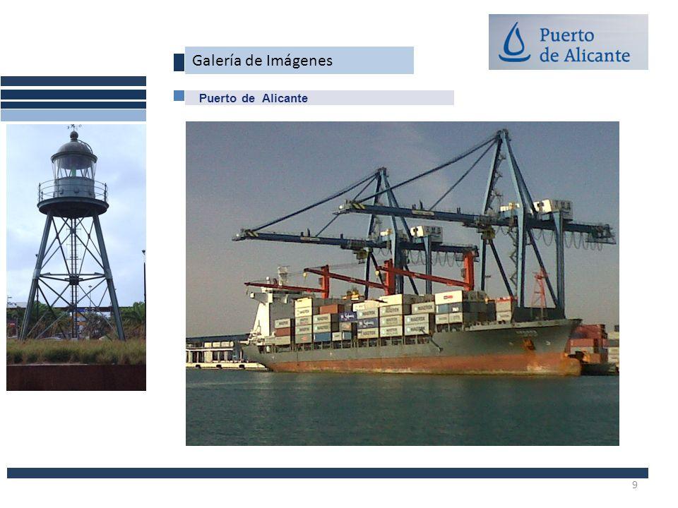 Puerto de Alicante El Puerto como Oportunidad. 20