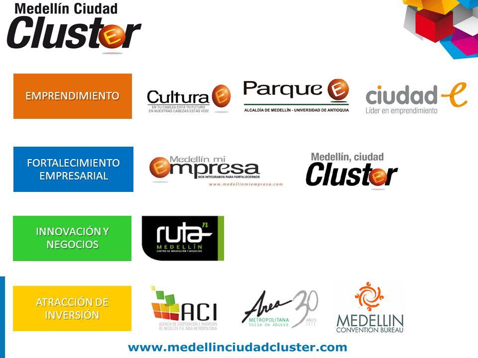 Hoy Medellín tiene conexión aérea directa con 10 destinos internacionales: Panamá, San José de Costa Rica, Miami, Fort Lauderdale, Nueva York, Curazao, Caracas, Quito, Lima y Madrid.