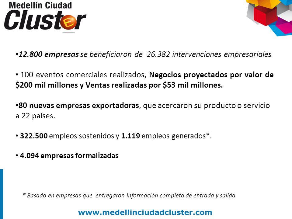 807 empresas mejoraron sus productos y servicios.