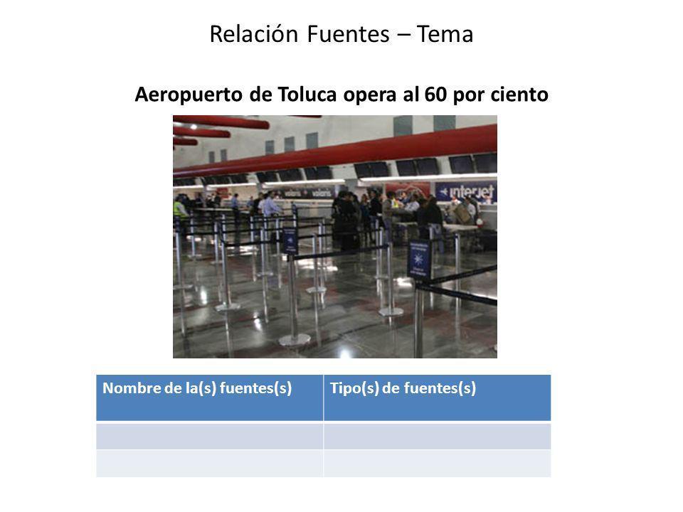 Aeropuerto de Toluca opera al 60 por ciento Relación Fuentes – Tema Nombre de la(s) fuentes(s)Tipo(s) de fuentes(s)