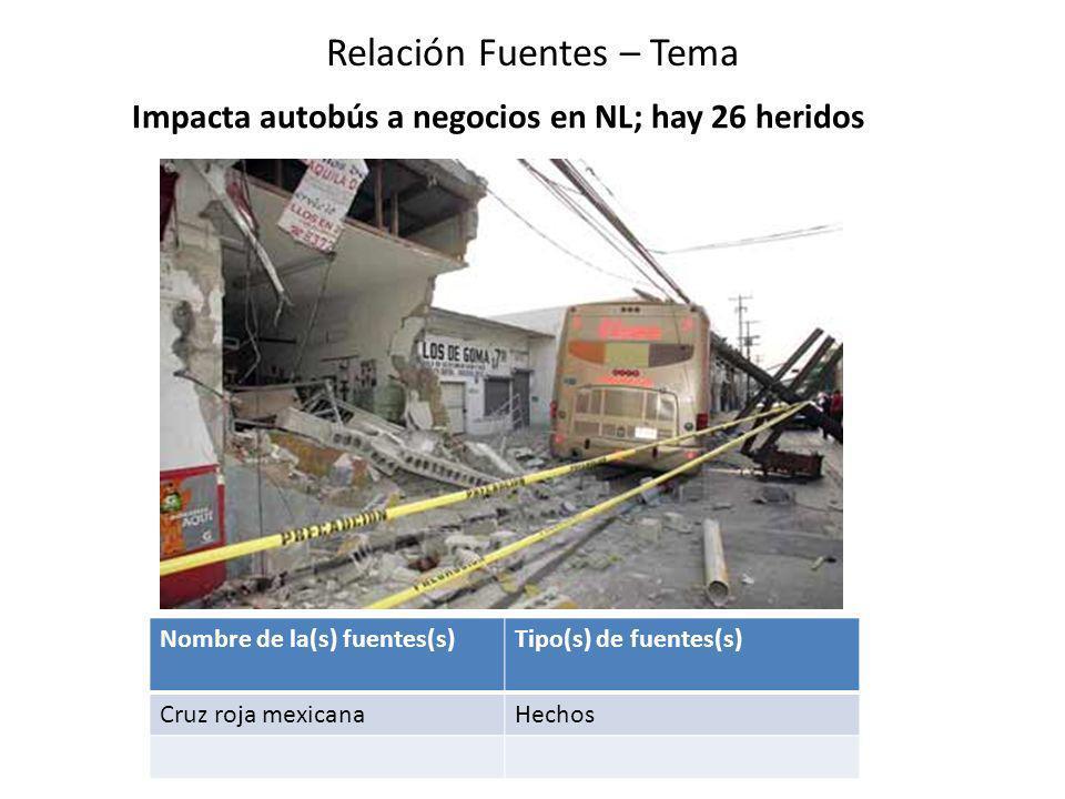 Relación Fuentes – Tema Impacta autobús a negocios en NL; hay 26 heridos Nombre de la(s) fuentes(s)Tipo(s) de fuentes(s) Cruz roja mexicanaHechos