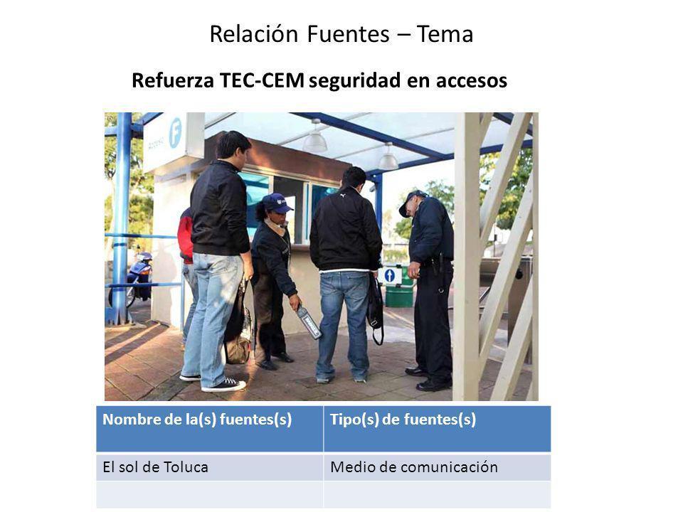 Relación Fuentes – Tema Refuerza TEC-CEM seguridad en accesos Nombre de la(s) fuentes(s)Tipo(s) de fuentes(s) El sol de TolucaMedio de comunicación