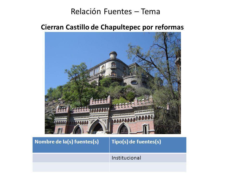 Cierran Castillo de Chapultepec por reformas Relación Fuentes – Tema Nombre de la(s) fuentes(s)Tipo(s) de fuentes(s) Institucional