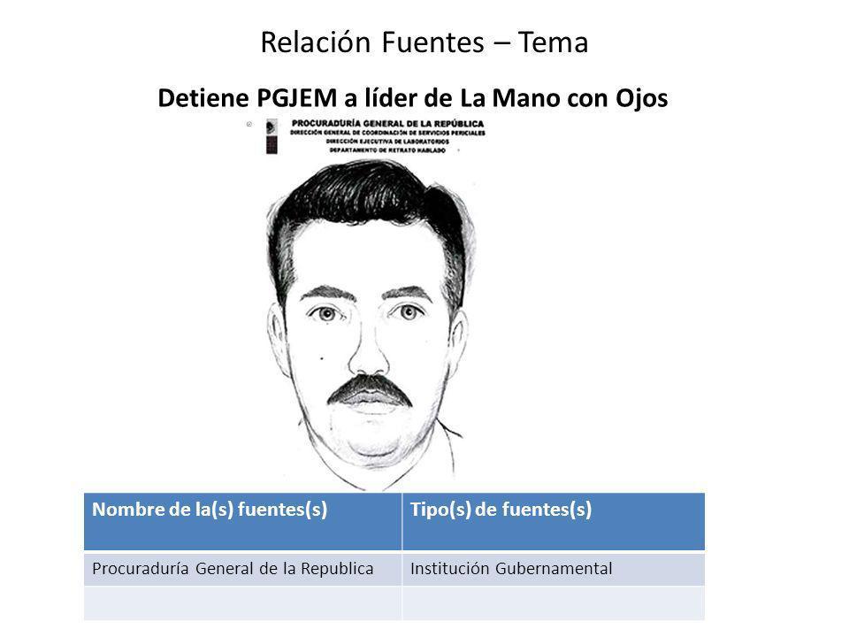Detiene PGJEM a líder de La Mano con Ojos Relación Fuentes – Tema Nombre de la(s) fuentes(s)Tipo(s) de fuentes(s) Procuraduría General de la RepublicaInstitución Gubernamental