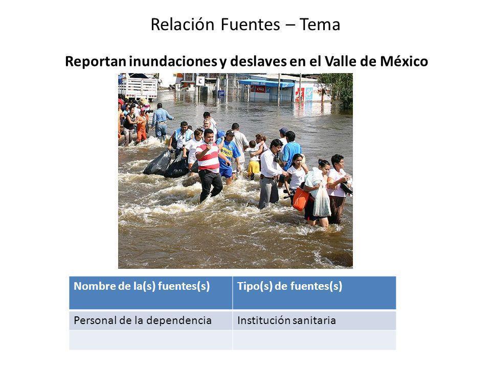 Reportan inundaciones y deslaves en el Valle de México Relación Fuentes – Tema Nombre de la(s) fuentes(s)Tipo(s) de fuentes(s) Personal de la dependenciaInstitución sanitaria