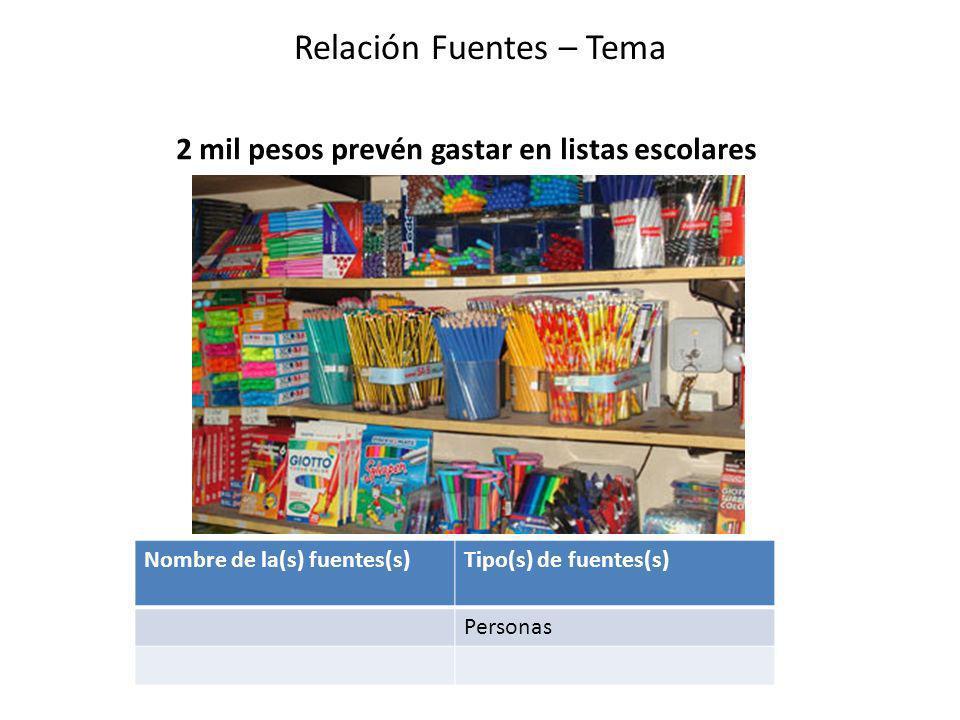 2 mil pesos prevén gastar en listas escolares Relación Fuentes – Tema Nombre de la(s) fuentes(s)Tipo(s) de fuentes(s) Personas