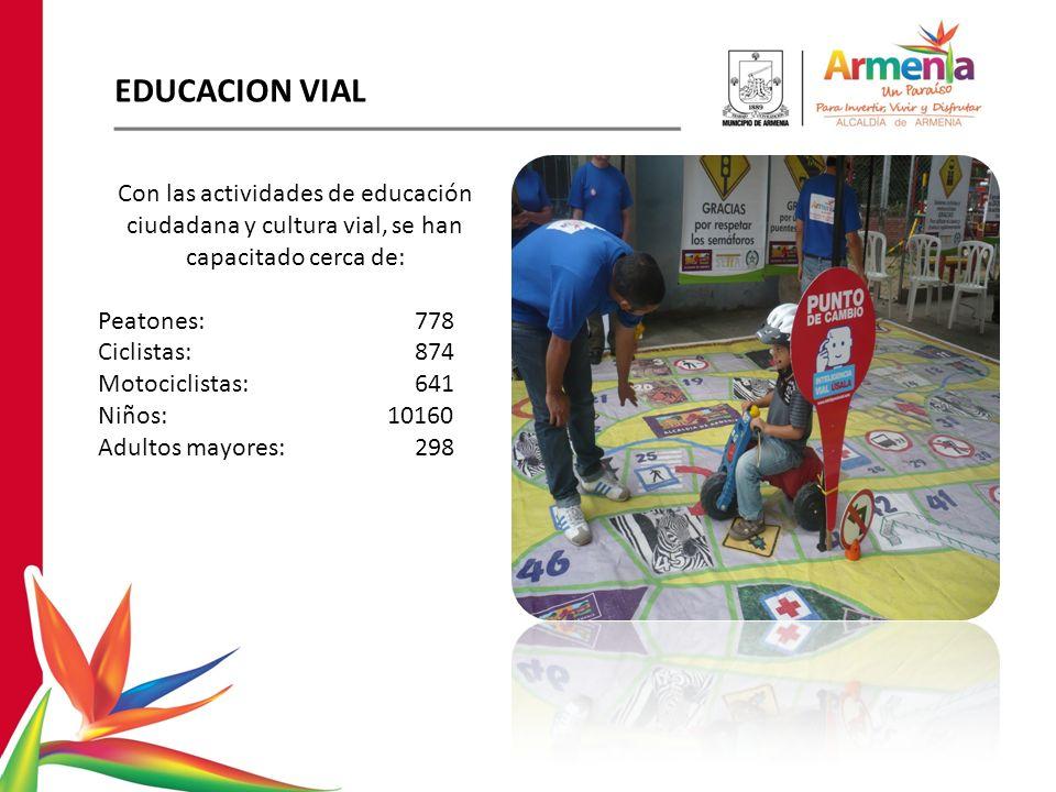 EDUCACION VIAL Con las actividades de educación ciudadana y cultura vial, se han capacitado cerca de: Peatones: 778 Ciclistas: 874 Motociclistas: 641 Niños: 10160 Adultos mayores: 298