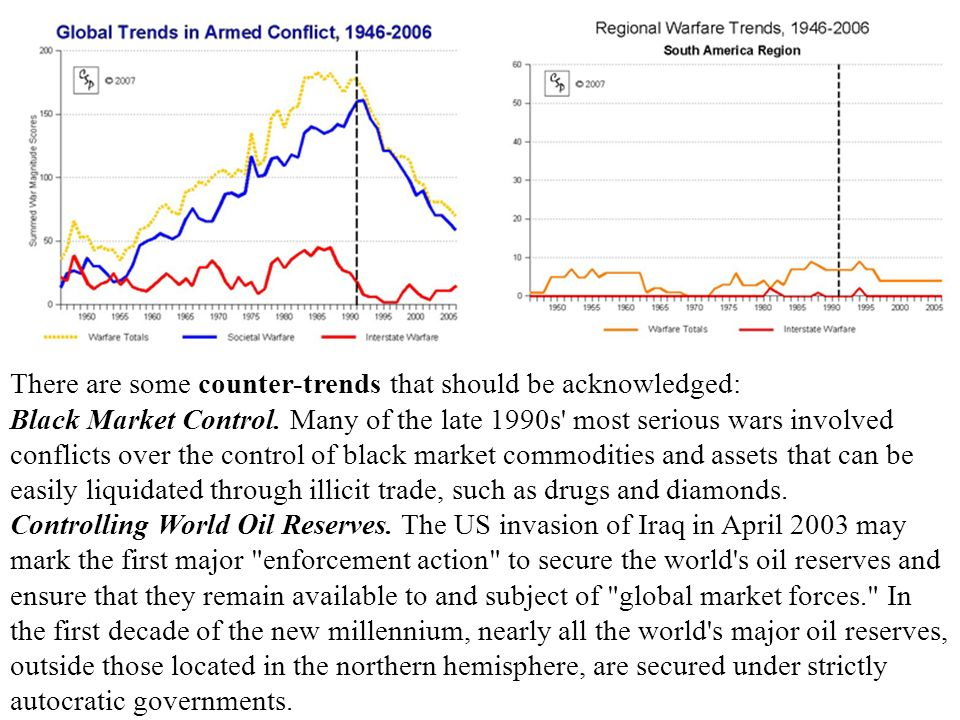 There are some counter-trends that should be acknowledged: Black Market Control.