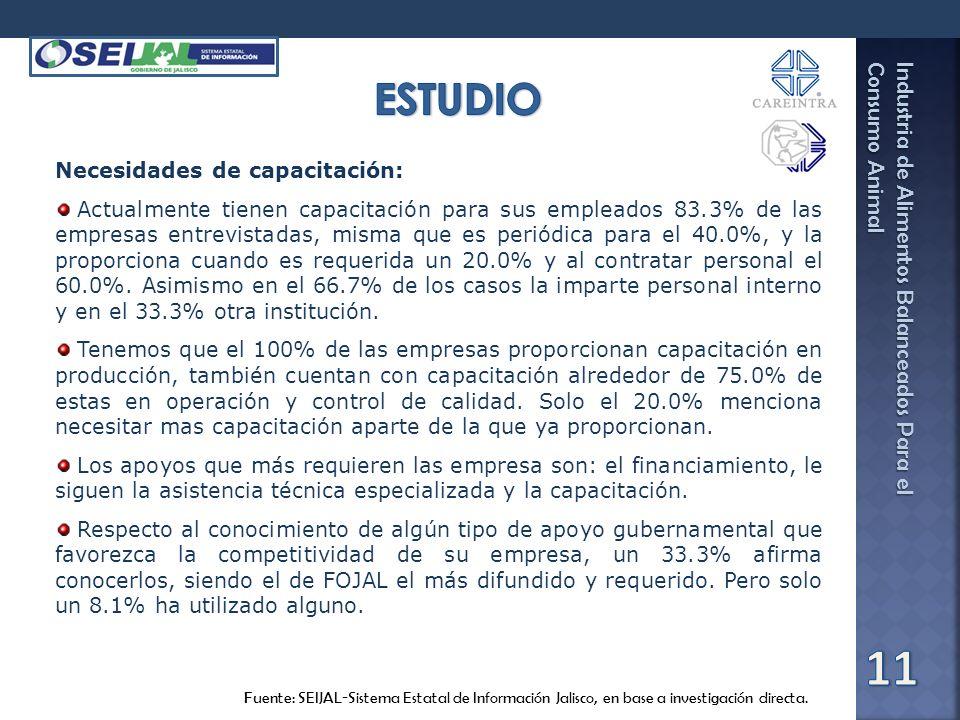 Industria de Alimentos Balanceados Para el Consumo Animal Fuente: SEIJAL-Sistema Estatal de Información Jalisco, en base a investigación directa. Nece