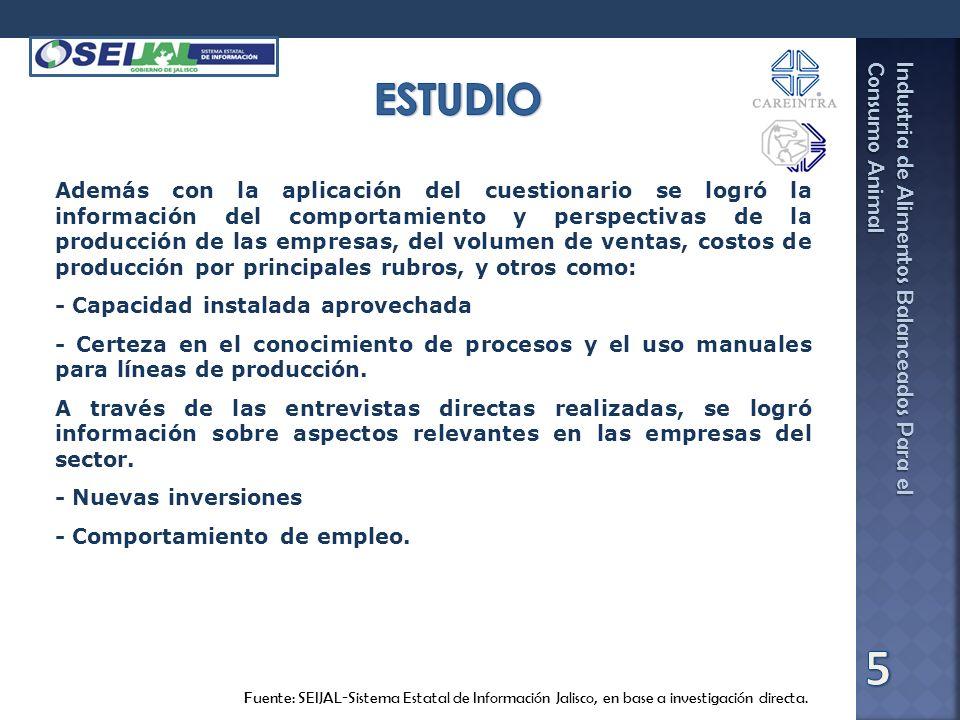 Industria de Alimentos Balanceados Para el Consumo Animal Fuente: SEIJAL-Sistema Estatal de Información Jalisco, en base a investigación directa. Adem