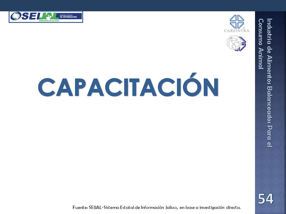 Industria de Alimentos Balanceados Para el Consumo Animal Fuente: SEIJAL-Sistema Estatal de Información Jalisco, en base a investigación directa.