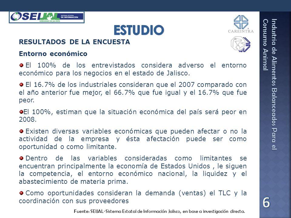 Industria de Alimentos Balanceados Para el Consumo Animal Fuente: SEIJAL-Sistema Estatal de Información Jalisco, en base a investigación directa. RESU