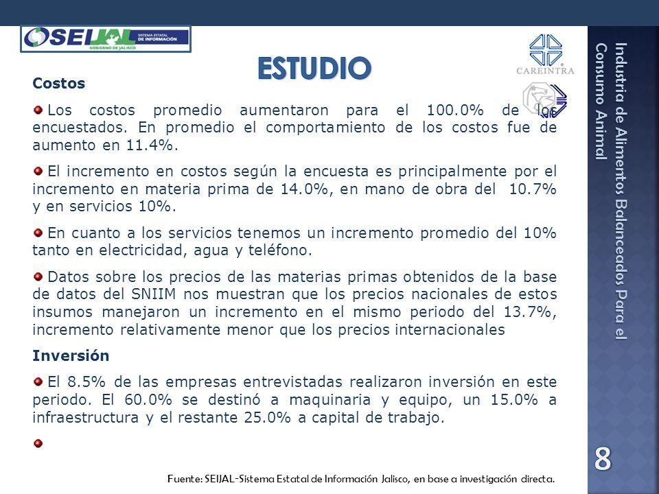 Industria de Alimentos Balanceados Para el Consumo Animal Fuente: SEIJAL-Sistema Estatal de Información Jalisco, en base a investigación directa. Cost