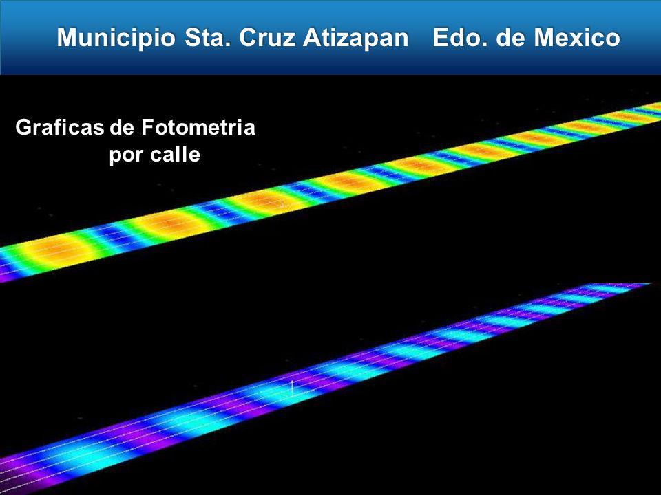Municipio Sta. Cruz Atizapan Edo. de Mexico Graficas de Fotometria por calle