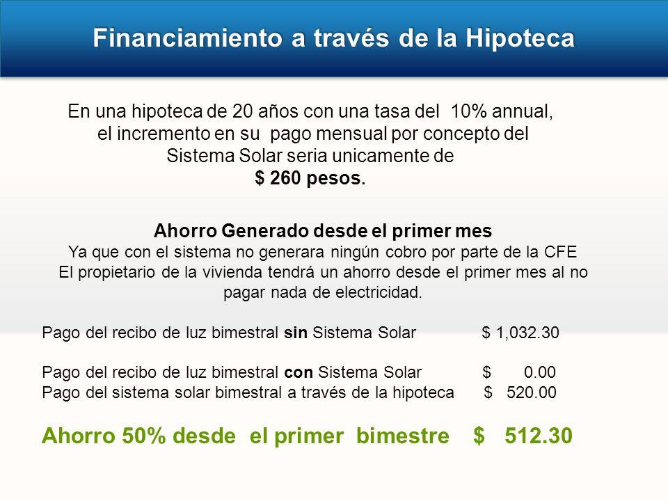 Financiamiento a través de la Hipoteca En una hipoteca de 20 años con una tasa del 10% annual, el incremento en su pago mensual por concepto del Siste