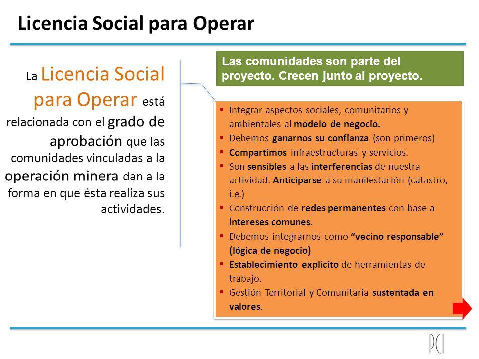 Licencia Social para Operar La Licencia Social para Operar está relacionada con el grado de aprobación que las comunidades vinculadas a la operación m