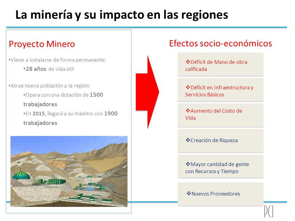 La minería y su impacto en las regiones Proyecto Minero Viene a instalarse de forma permanente: 28 años de vida útil Atrae nueva población a la región