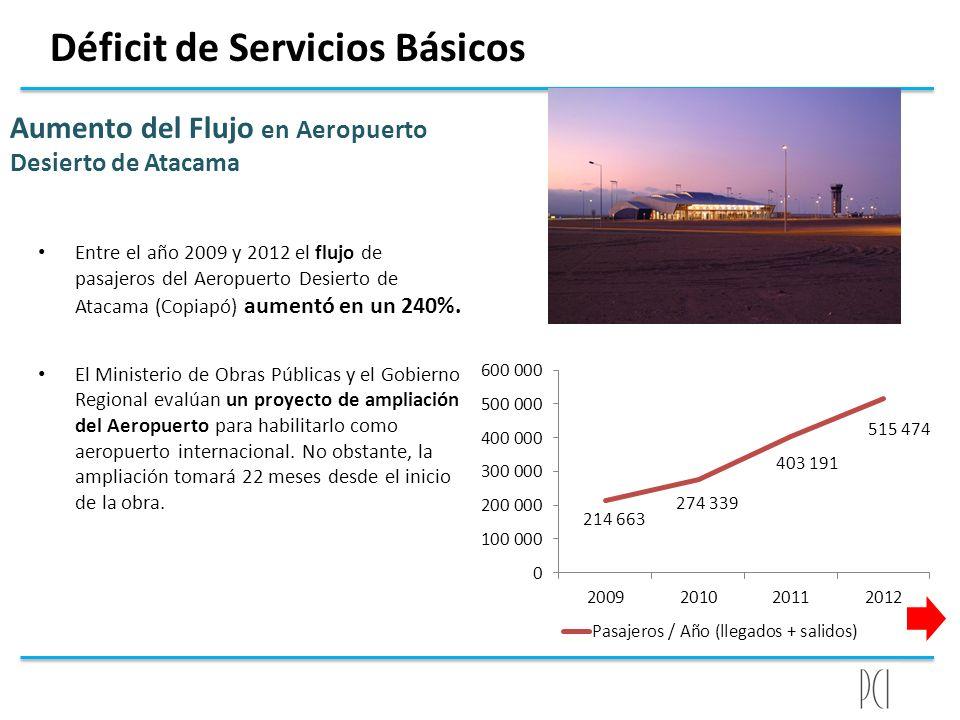 Déficit de Servicios Básicos Aumento del Flujo en Aeropuerto Desierto de Atacama Entre el año 2009 y 2012 el flujo de pasajeros del Aeropuerto Desiert