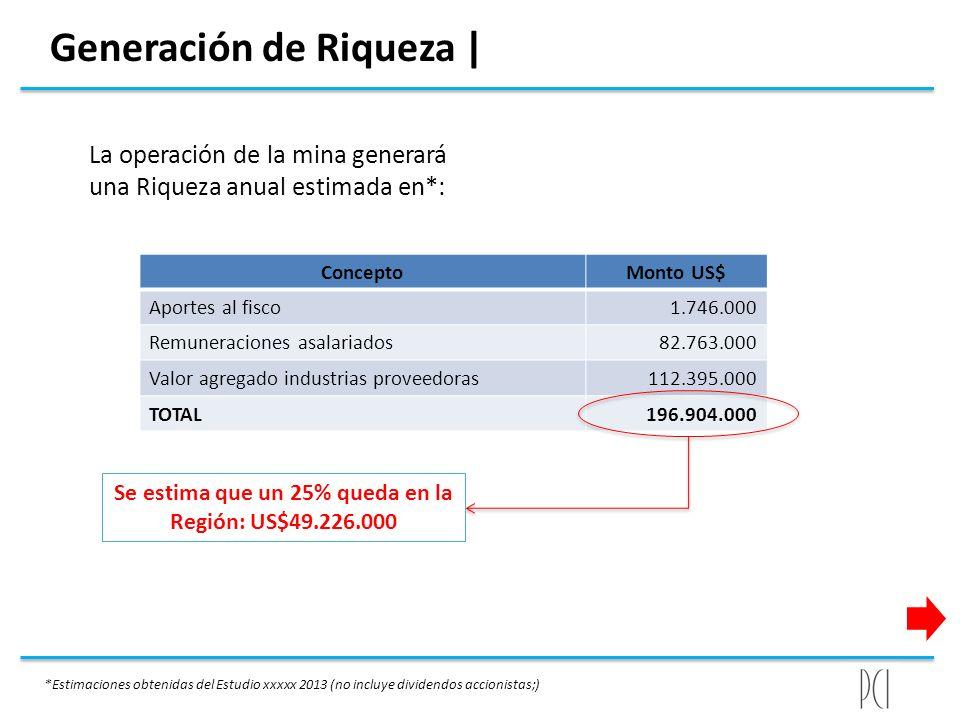 Generación de Riqueza | La operación de la mina generará una Riqueza anual estimada en*: *Estimaciones obtenidas del Estudio xxxxx 2013 (no incluye di