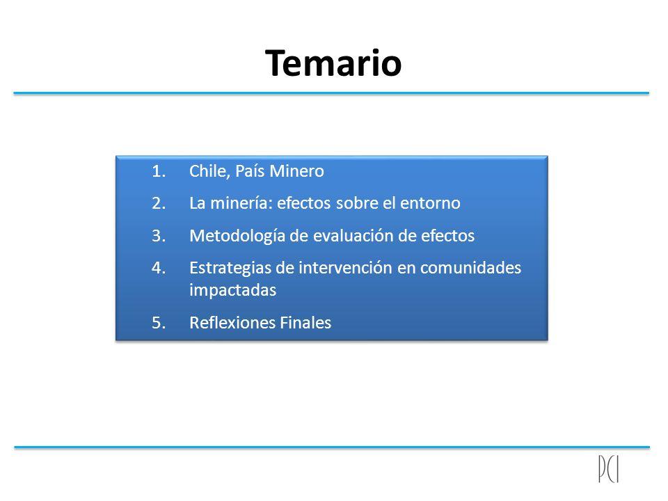 Temario 1.Chile, País Minero 2.La minería: efectos sobre el entorno 3.Metodología de evaluación de efectos 4.Estrategias de intervención en comunidade