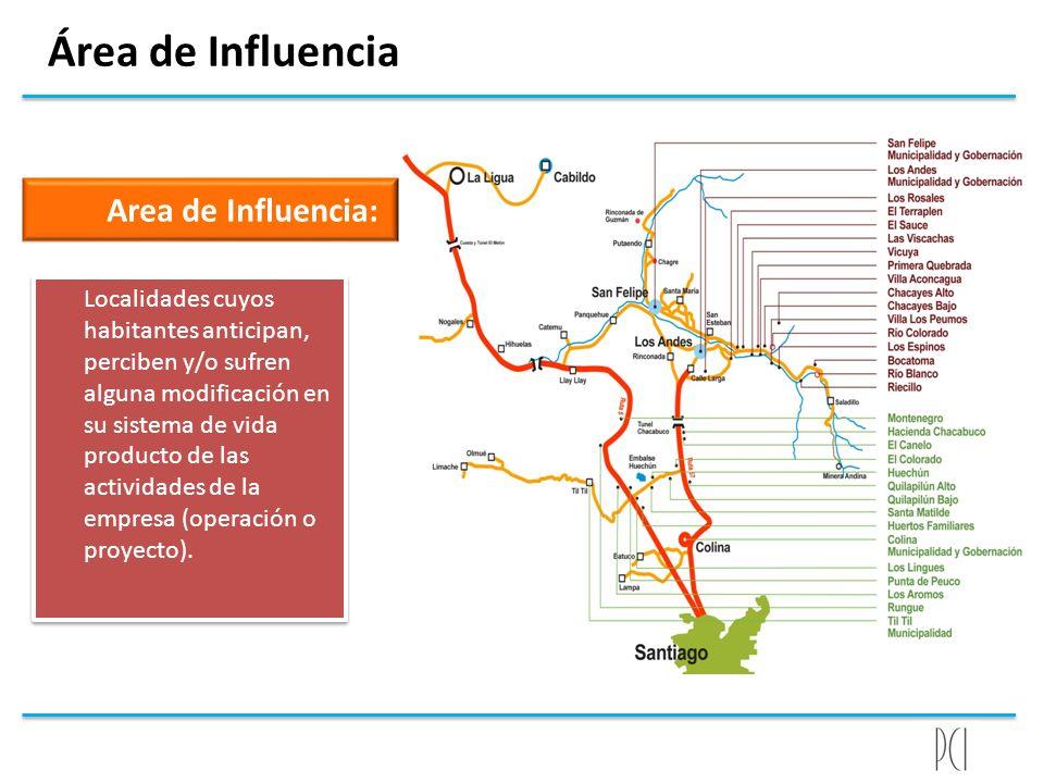 Area de Influencia: Localidades cuyos habitantes anticipan, perciben y/o sufren alguna modificación en su sistema de vida producto de las actividades
