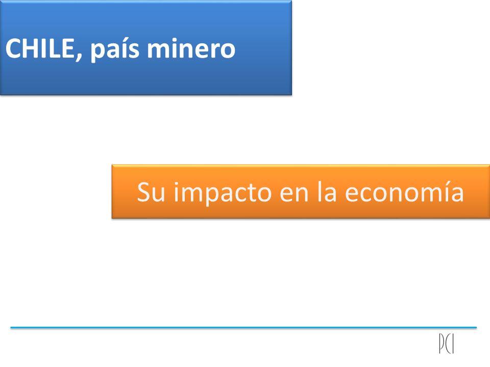 Chile: la industria Producción mundial de Cu: 16 Mtons.