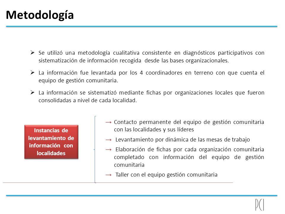 Se utilizó una metodología cualitativa consistente en diagnósticos participativos con sistematización de información recogida desde las bases organiza