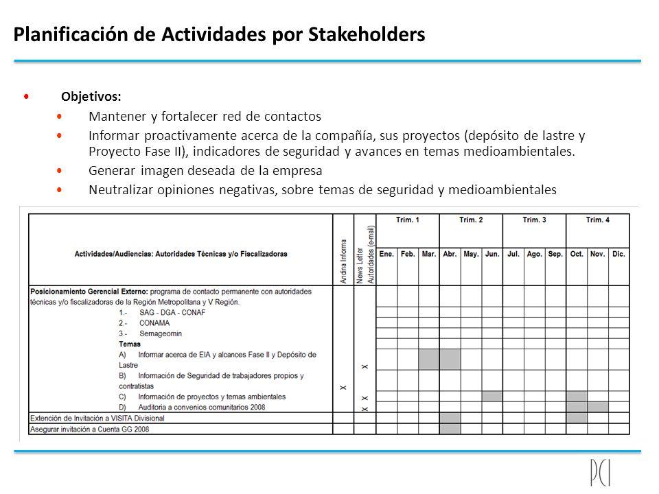 Objetivos: Mantener y fortalecer red de contactos Informar proactivamente acerca de la compañía, sus proyectos (depósito de lastre y Proyecto Fase II)