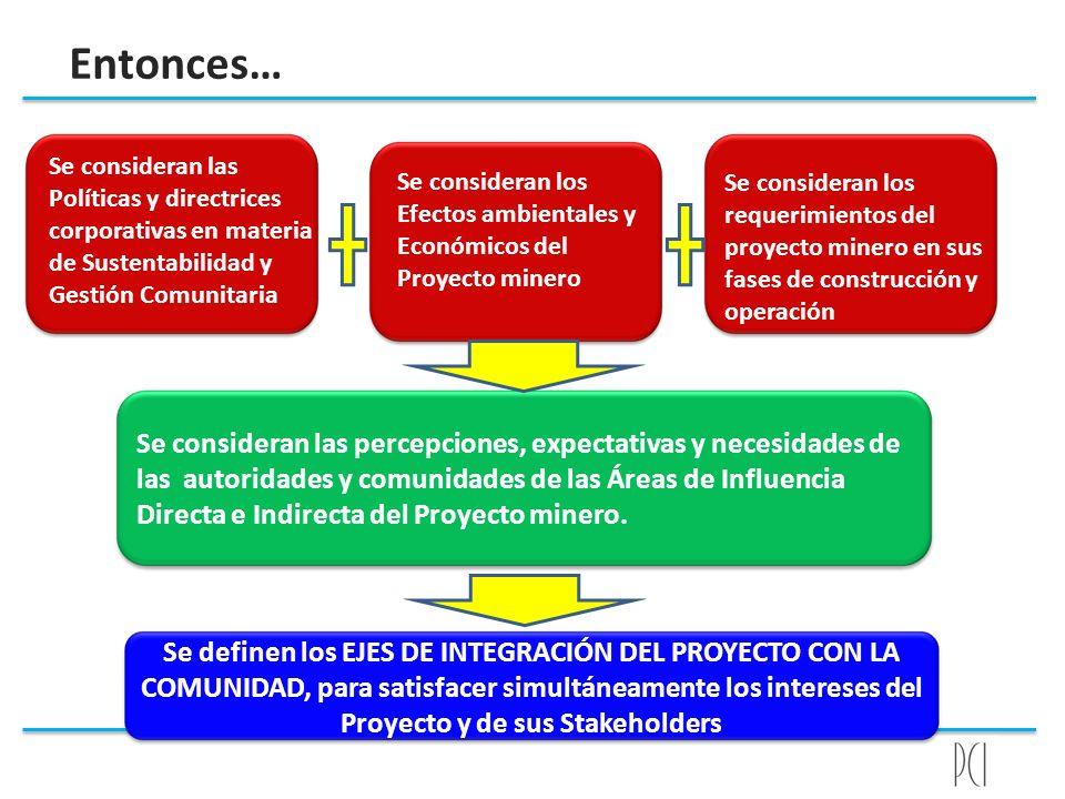 Entonces… Se consideran las Políticas y directrices corporativas en materia de Sustentabilidad y Gestión Comunitaria Se consideran las percepciones, e