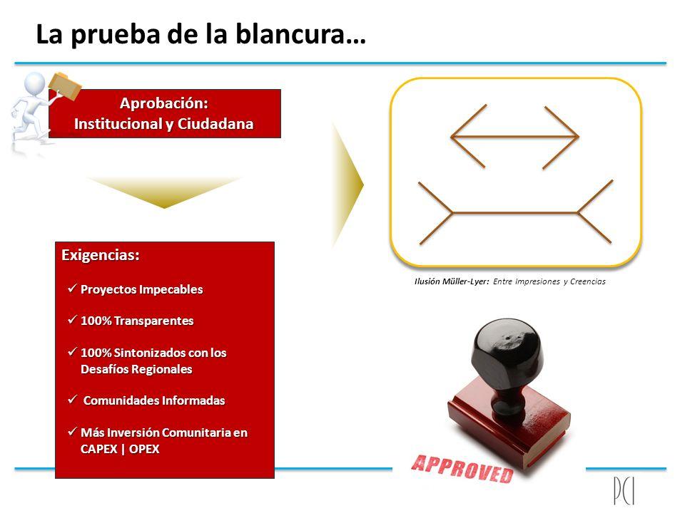 La prueba de la blancura… Aprobación: Institucional y Ciudadana Exigencias: Proyectos Impecables Proyectos Impecables 100% Transparentes 100% Transpar