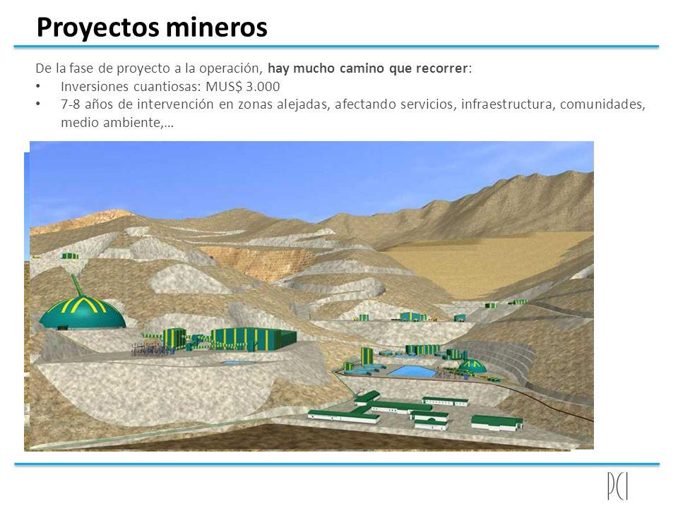 Proyectos mineros De la fase de proyecto a la operación, hay mucho camino que recorrer: Inversiones cuantiosas: MUS$ 3.000 7-8 años de intervención en