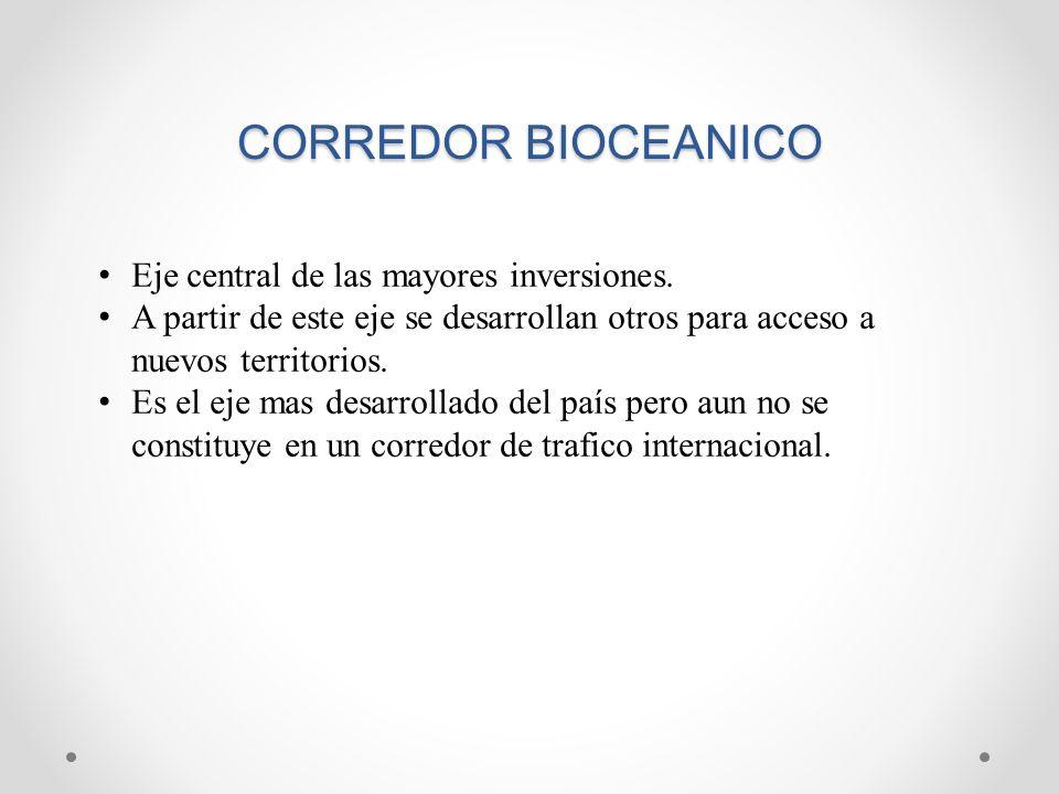 CORREDOR BIOCEANICO Eje central de las mayores inversiones. A partir de este eje se desarrollan otros para acceso a nuevos territorios. Es el eje mas